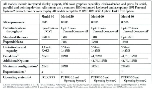 image ibm20ps220chart-113828531jpg.jpeg