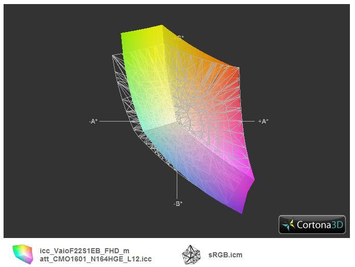 image icc-vaiof22s1eb-fhd-vs-srgb-01jpg.jpeg